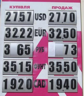 Курс валют у Чернівцях на 5 серпня