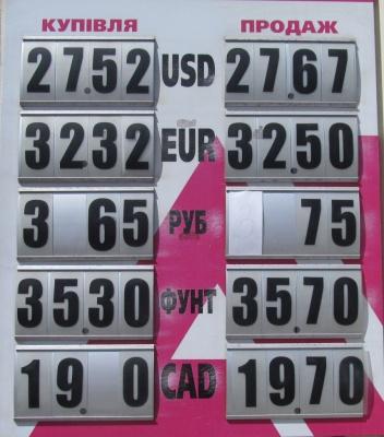 Курс валют у Чернівцях на 7 серпня
