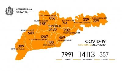 Найбільше – в Чернівцях і на Сторожинеччині: де виявили нові випадки COVID-19 за минулу добу