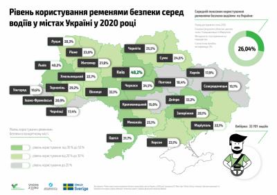 Лише один з п'яти водіїв у Чернівцях користується ременем безпеки: дослідження