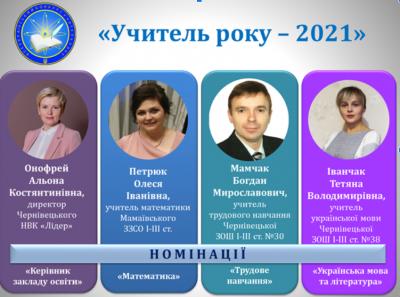 Учитель року-2021: хто в Чернівцях здобув перемогу в конкурсі