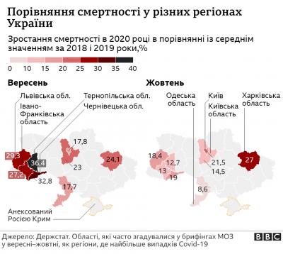 На Буковині померло на третину більше людей, ніж у минулі роки: назвали причину