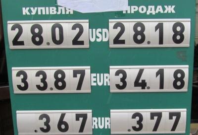 Курс валют у Чернівцях на 13 січня
