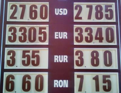 Курс валют у Чернівцях на 9 лютого