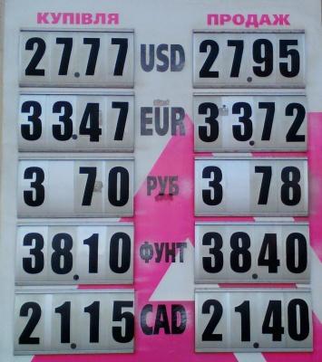 Курс валют у Чернівцях на 16 лютого