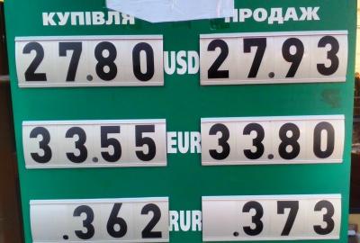 Курс валют у Чернівцях на 23 лютого