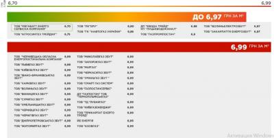 Скільки жителі Буковини сплачуватимуть за газ у березні: назвали ціну