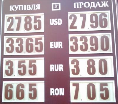 Курс валют у Чернівцях на 25 лютого