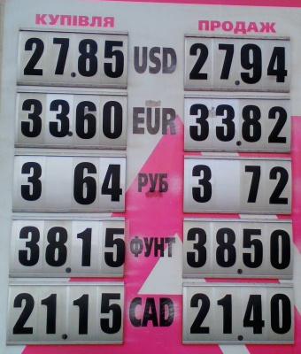 Курс валют у Чернівцях на 26 лютого