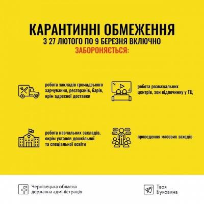 На Буковині почали діяти нові карантинні обмеження: що заборонено