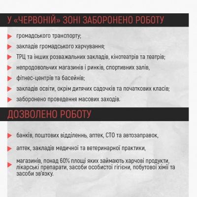 «Червона» зона у Чернівецькій області: які обмеження почнуть діяти з 1 березня