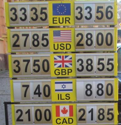 Курс валют у Чернівцях на 2 березня