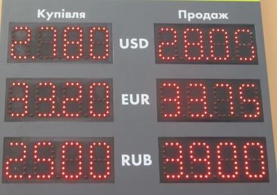Курс валют у Чернівцях на 3 березня