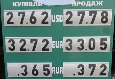 Курс валют у Чернівцях на 9 березня