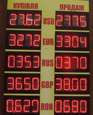 Курс валют у Чернівцях на 10 березня