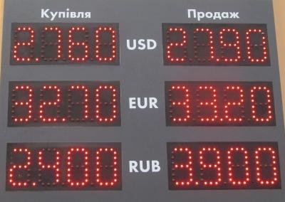 Курс валют у Чернівцях на 11 березня