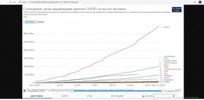 Вакцинація в Україні: ми на останньому місці серед європейців