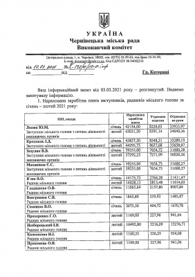 Скільки зарплати отримують радники Клічука: названо суми виплат від початку року