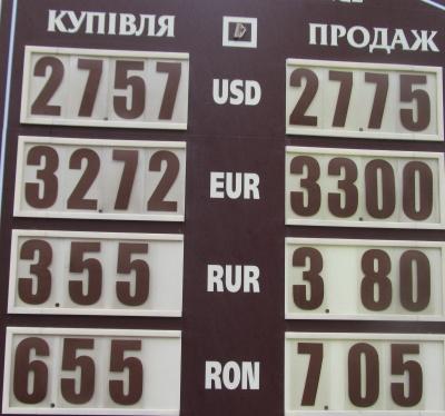 Курс валют у Чернівцях на 17 березня