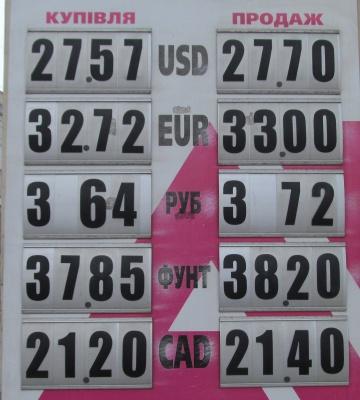 Курс валют у Чернівцях на 19 березня