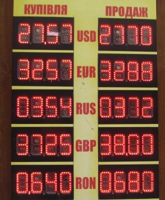 Курс валют у Чернівцях на 22 березня