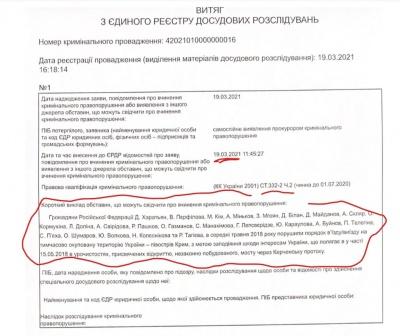 В Україні відкрили справу проти 23 російських артистів, які їздили відкривати Керченський міст