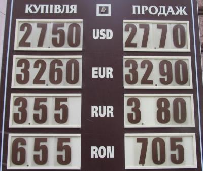 Курс валют у Чернівцях на 23 березня