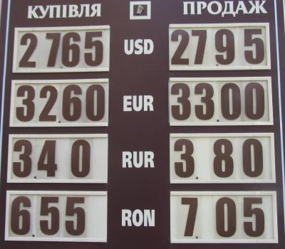 Курс валют у Чернівцях на 24 березня