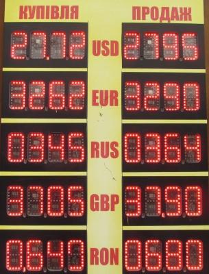 Курс валют у Чернівцях на 26 березня