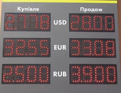Курс валют у Чернівцях на 29 березня