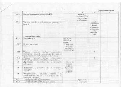 Скандальні управлінські компанії в Чернівцях можуть залишити без приміщень, які їм дістались безкоштовно