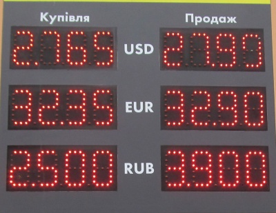 Курс валют у Чернівцях на 31 березня