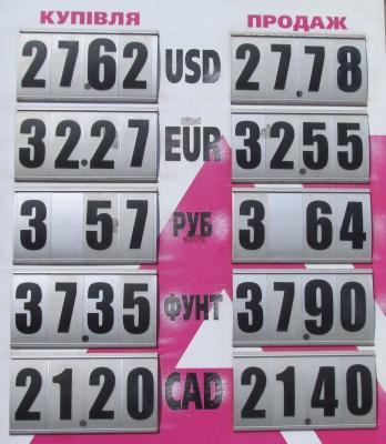 Курс валют у Чернівцях на 1 квітня