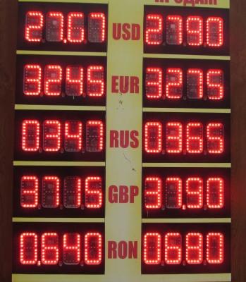 Курс валют у Чернівцях на 2 квітня
