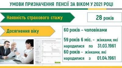 Пенсійний вік в Україні знову піднімуть - депутат