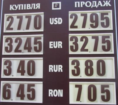 Курс валют у Чернівцях на 5 квітня