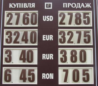 Курс валют у Чернівцях на 6 квітня