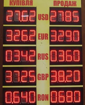 Курс валют у Чернівцях на 7 квітня