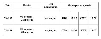 Новий літак з Чернівців до Києва: коли перший рейс і скільки буде коштувати квиток