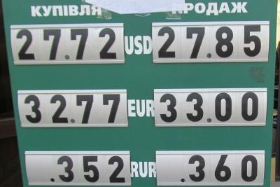 Курс валют у Чернівцях на 9 квітня