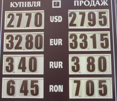 Курс валют у Чернівцях на 13 квітня