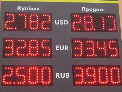 Курс валют у Чернівцях на 14 квітня