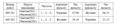 Година у небі: за яким графіком літатимуть з Чернівців до Києва і назад