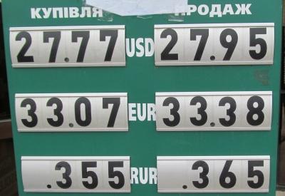 Курс валют у Чернівцях на 16 квітня