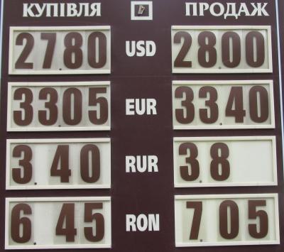 Курс валют у Чернівцях на 19 квітня