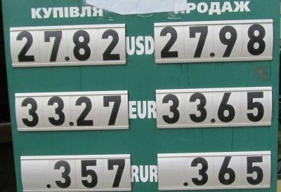 Курс валют у Чернівцях на 20 квітня