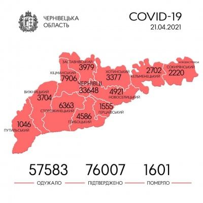 Стало відомо, де на Буковині найбільше «розгулявся» коронавірус