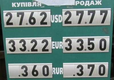 Курс валют у Чернівцях на 29 квітня