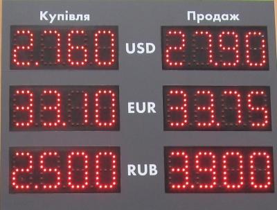 Курс валют у Чернівцях на 30 квітня