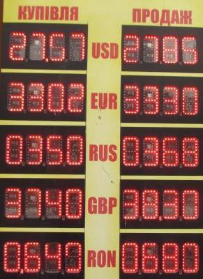 Курс валют у Чернівцях на 4 травня
